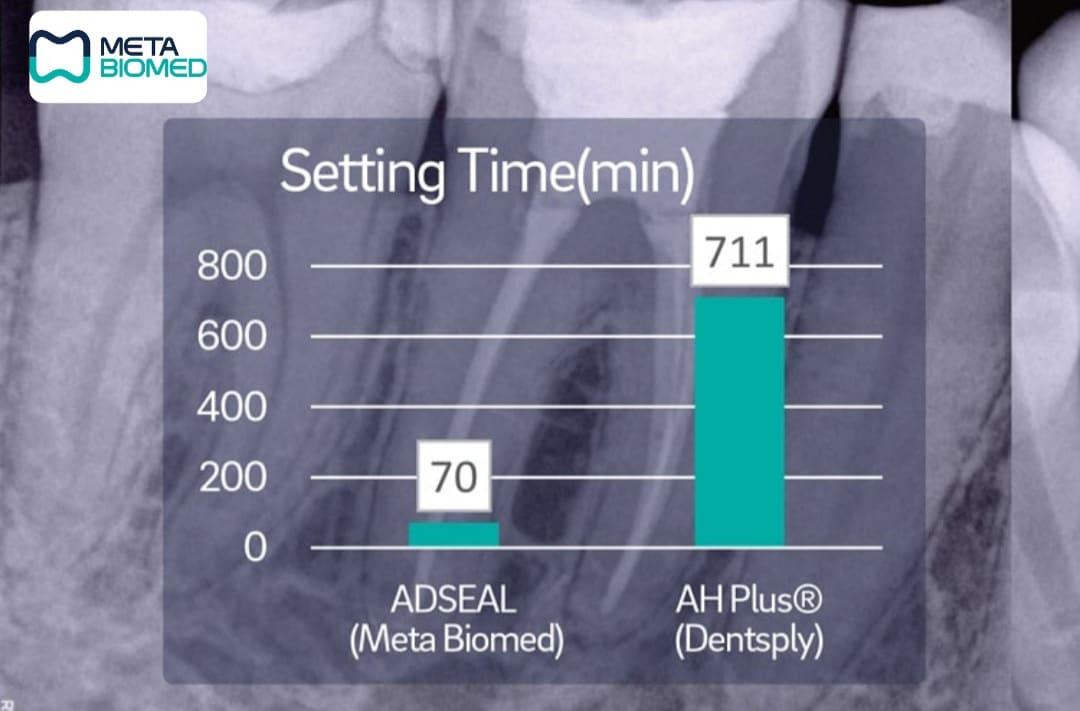 سیلر بیس رزینی روت کانال ادسیل متا - Meta Resin Based Sealer